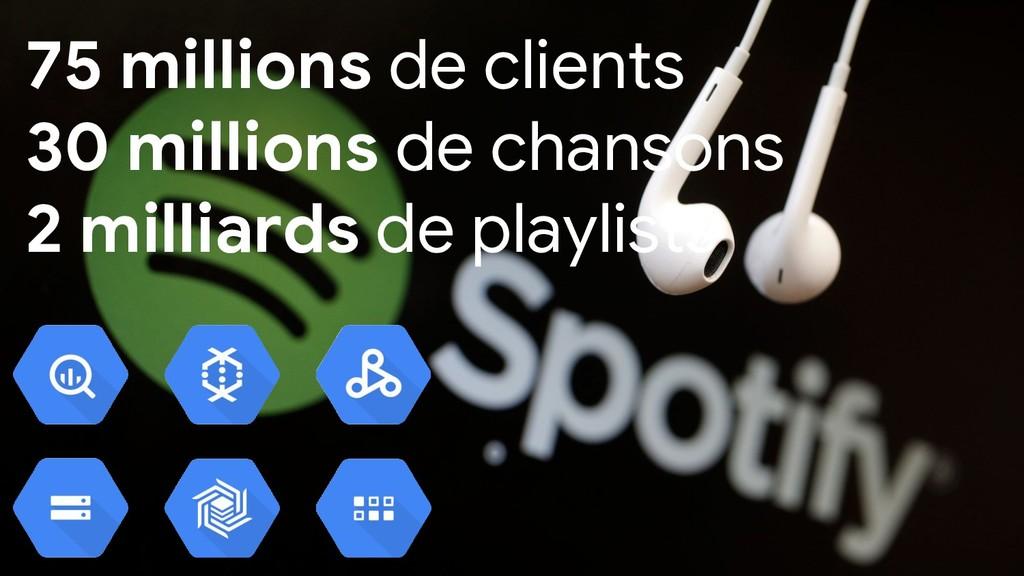 75 millions de clients 30 millions de chansons ...