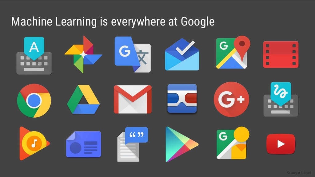 Machine Learning is everywhere at Google
