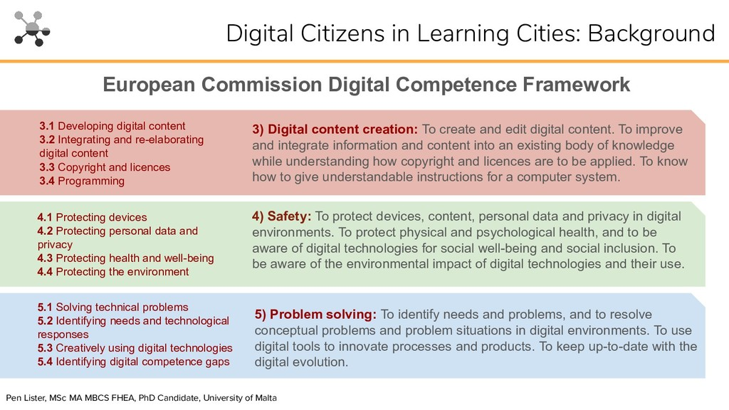 European Commission Digital Competence Framewor...