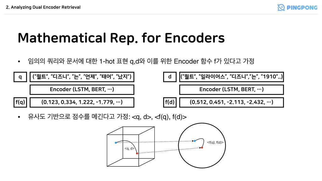 •  ௪ܻ৬ ޙࢲী ೠ 1-hot അ q,d৬ ܳ ਤೠ Encoder ೣࣻ...