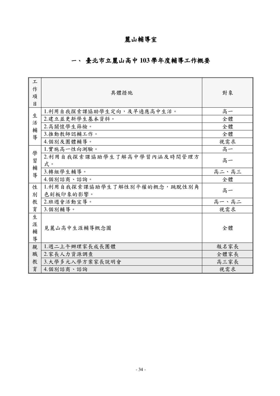 - 34 - 麗山輔導室 一、 臺北市立麗山高中 103 學年度輔導工作概要 工 作 項 目 ...