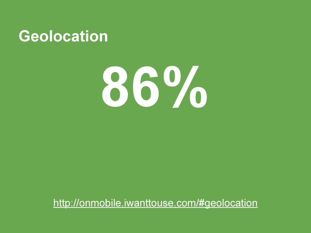 Geolocation 86% http://onmobile.iwanttouse.com/...