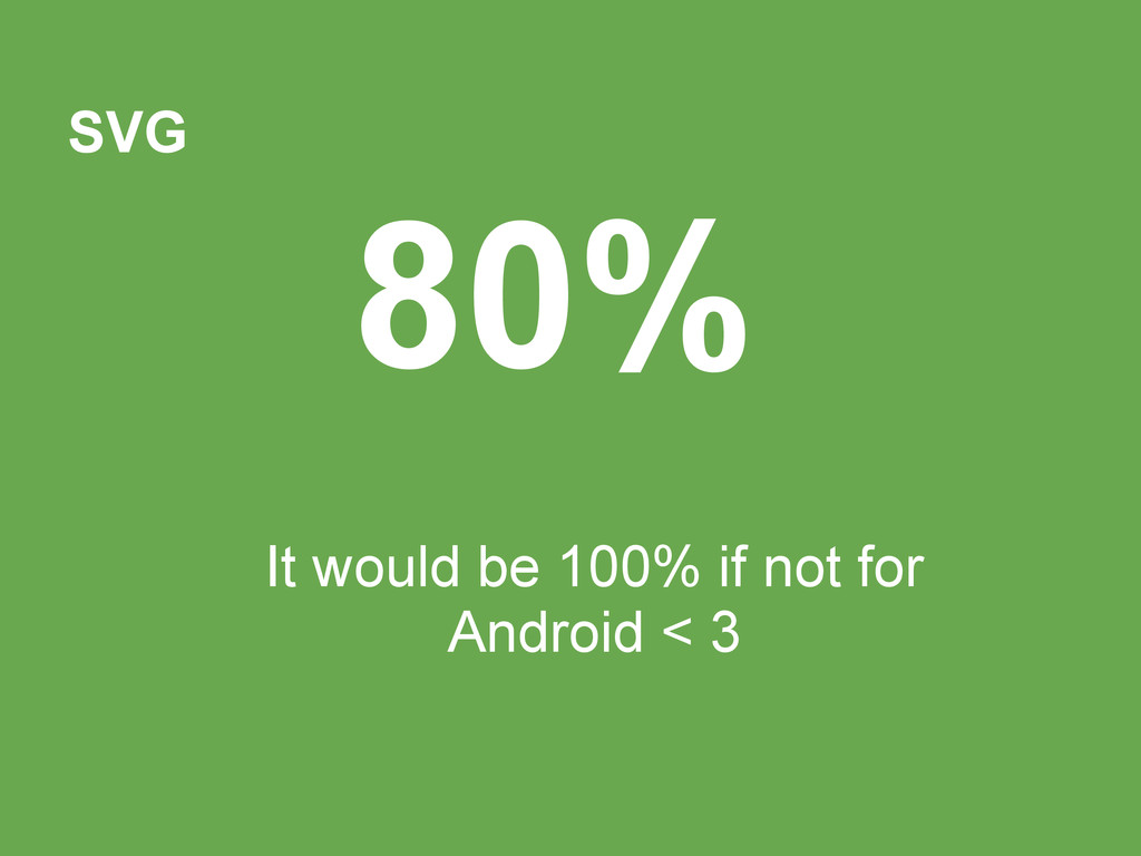 SVG 80% It would be 100% if not for Android < 3