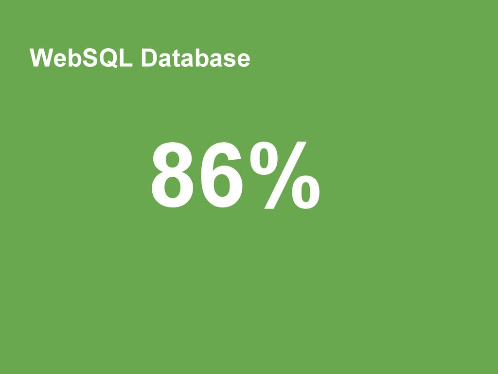 WebSQL Database 86%