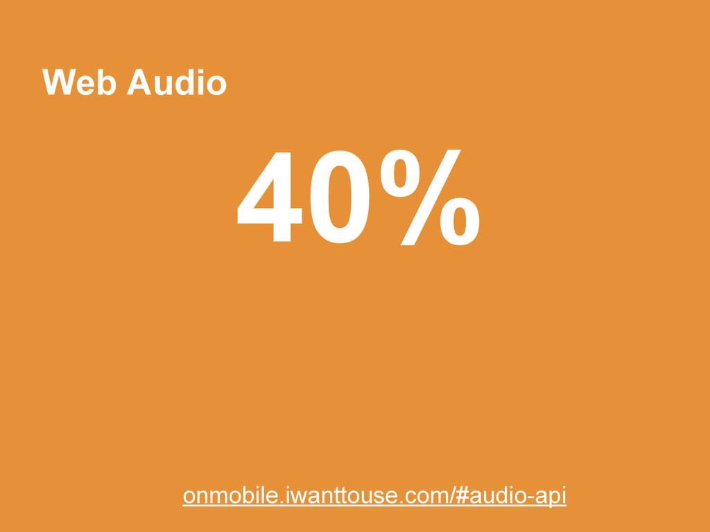 Web Audio onmobile.iwanttouse.com/#audio-api 40%