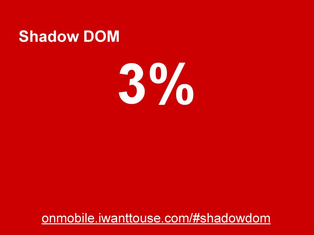 Shadow DOM onmobile.iwanttouse.com/#shadowdom 3%