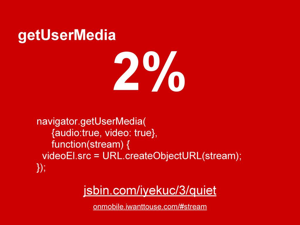 getUserMedia onmobile.iwanttouse.com/#stream 2%...
