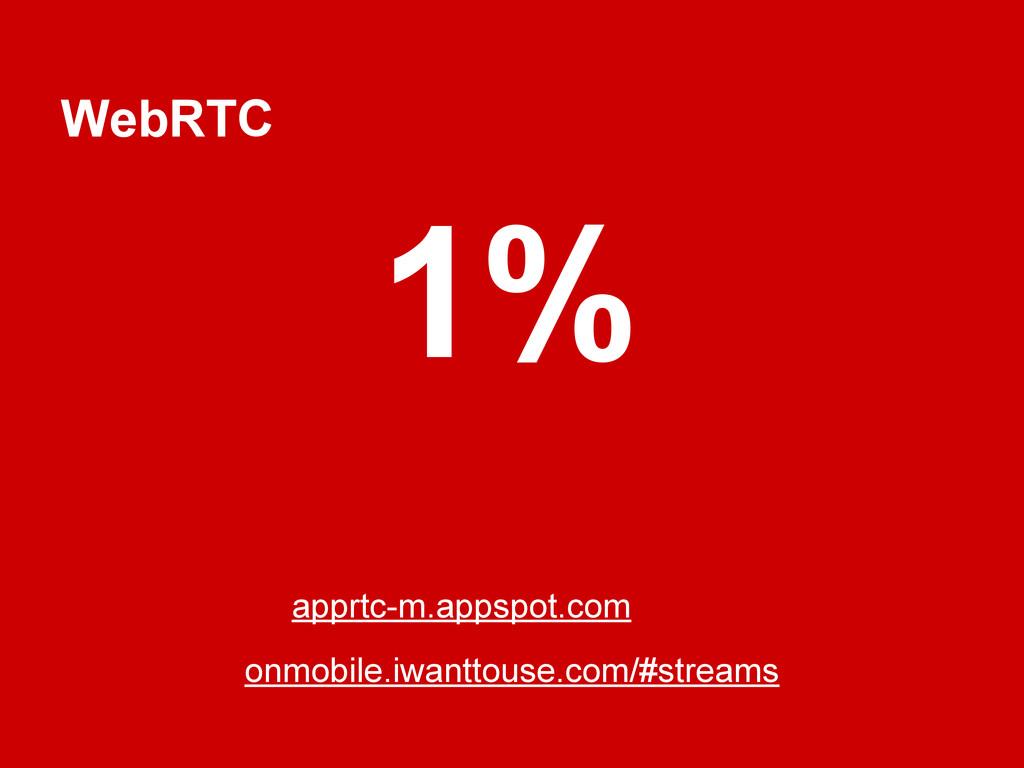 WebRTC onmobile.iwanttouse.com/#streams 1% appr...