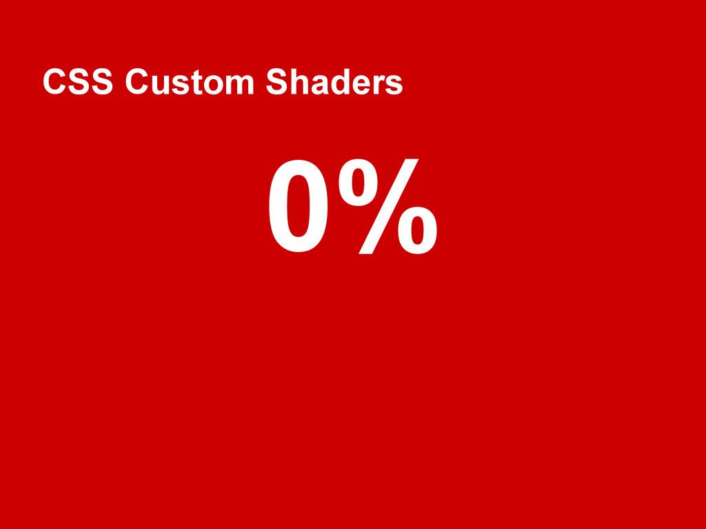 CSS Custom Shaders 0%