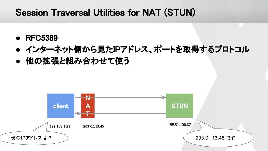 Session Traversal Utilities for NAT (STUN) ● R...