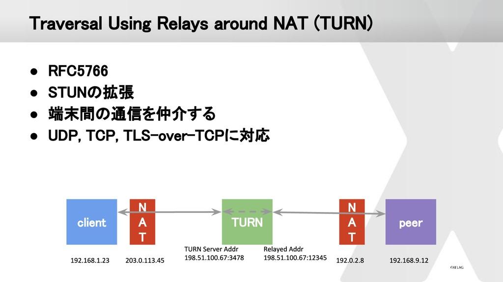 Traversal Using Relays around NAT (TURN) ● RFC...