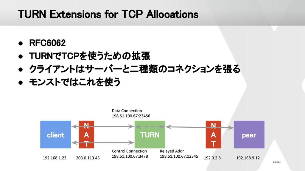 TURN Extensions for TCP Allocations ● RFC6062...