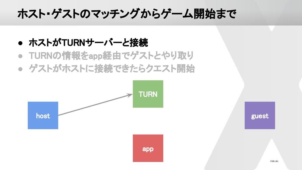ホスト・ゲストのマッチングからゲーム開始まで ● ホストがTURNサーバーと接続 ● TU...