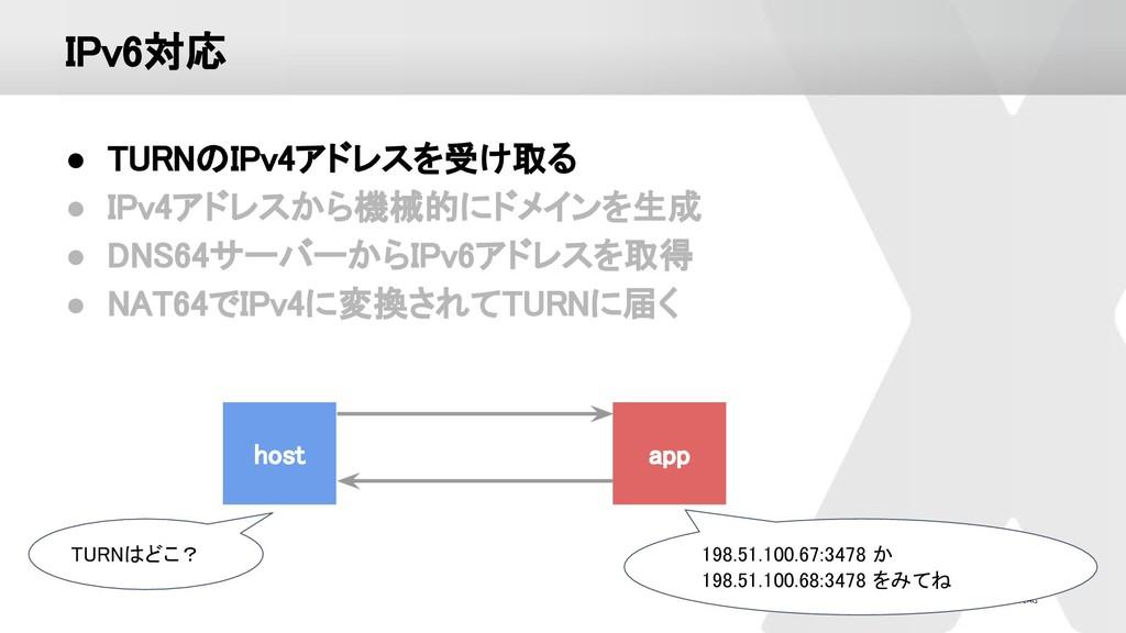IPv6対応 ● TURNのIPv4アドレスを受け取る ● IPv4アドレスから機械的にド...