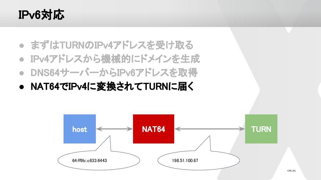 IPv6対応 ● まずはTURNのIPv4アドレスを受け取る ● IPv4アドレスから機械...