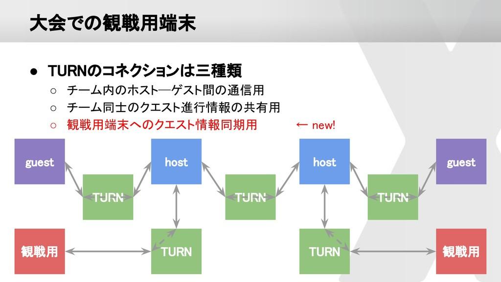 大会での観戦用端末 ● TURNのコネクションは三種類 ○ チーム内のホスト─ゲスト間の通...