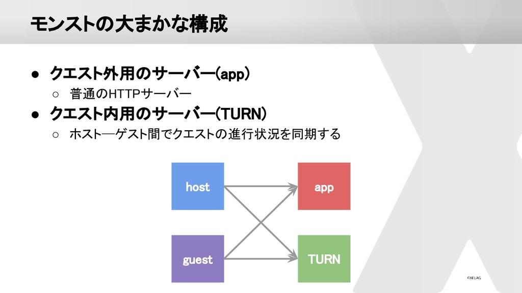 モンストの大まかな構成 ● クエスト外用のサーバー(app) ○ 普通のHTTPサーバー...