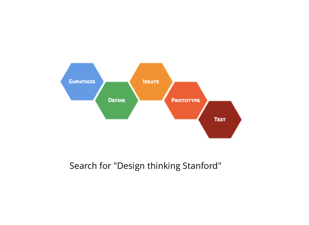 "Search for ""Design thinking Stanford"""