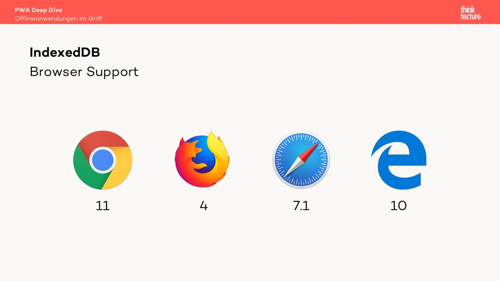 Browser Support PWA Deep Dive Offlineanwendunge...