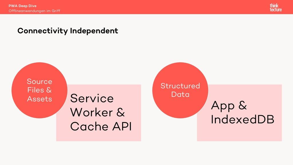 Service Worker & Cache API Source Files & Asset...