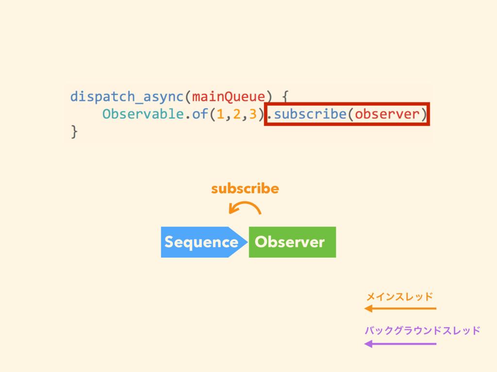 Sequence Observer subscribe ϝΠϯεϨου όοΫάϥϯυεϨου