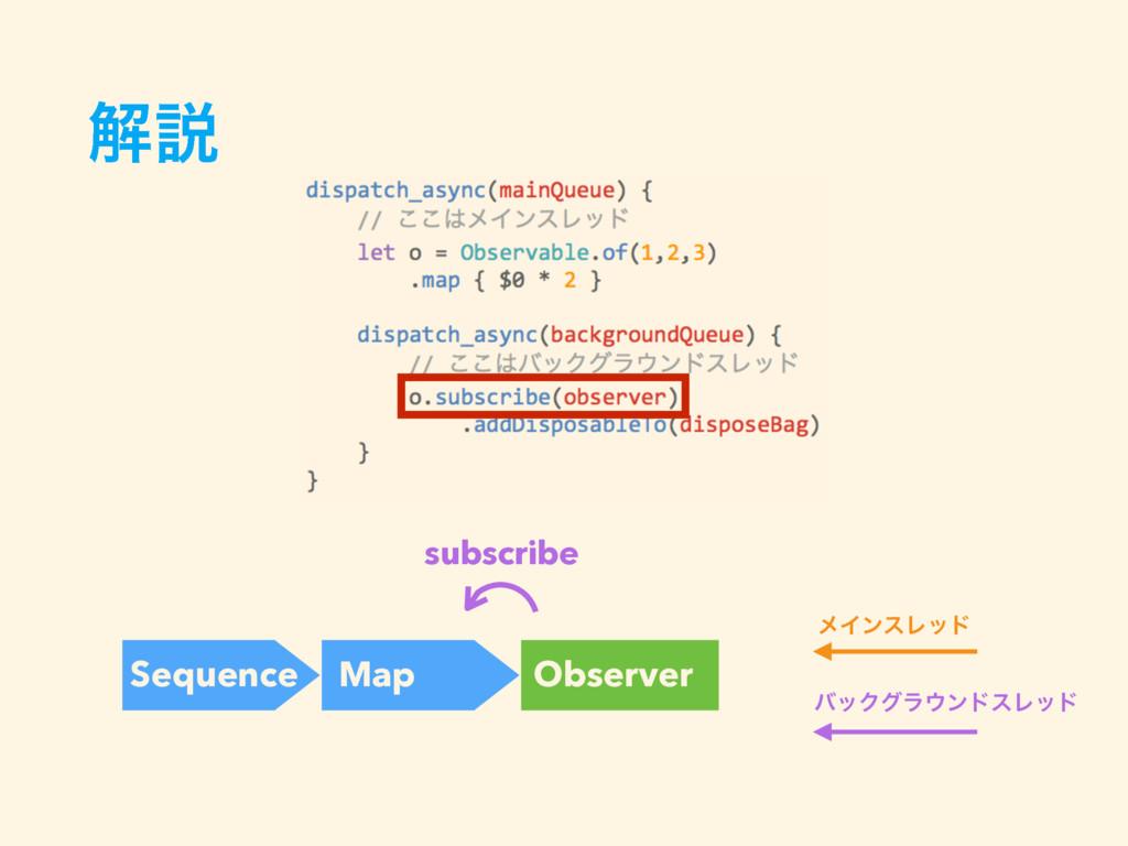 ղઆ Sequence Map Observer subscribe ϝΠϯεϨου όοΫά...