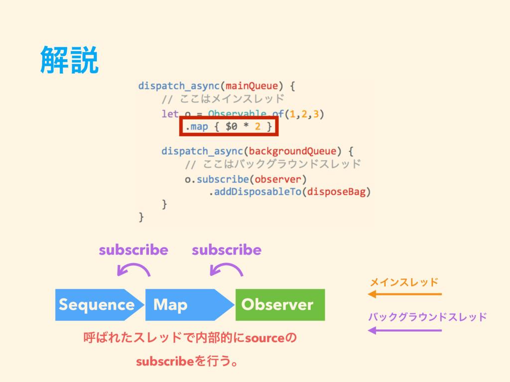 ղઆ subscribe Sequence Map Observer subscribe ϝΠ...