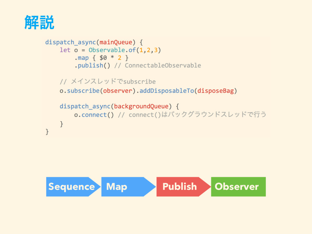 ղઆ Sequence Map Observer Publish