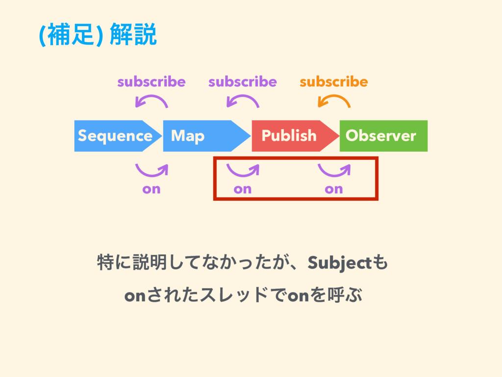 (ิ) ղઆ subscribe Sequence Map Observer subscri...