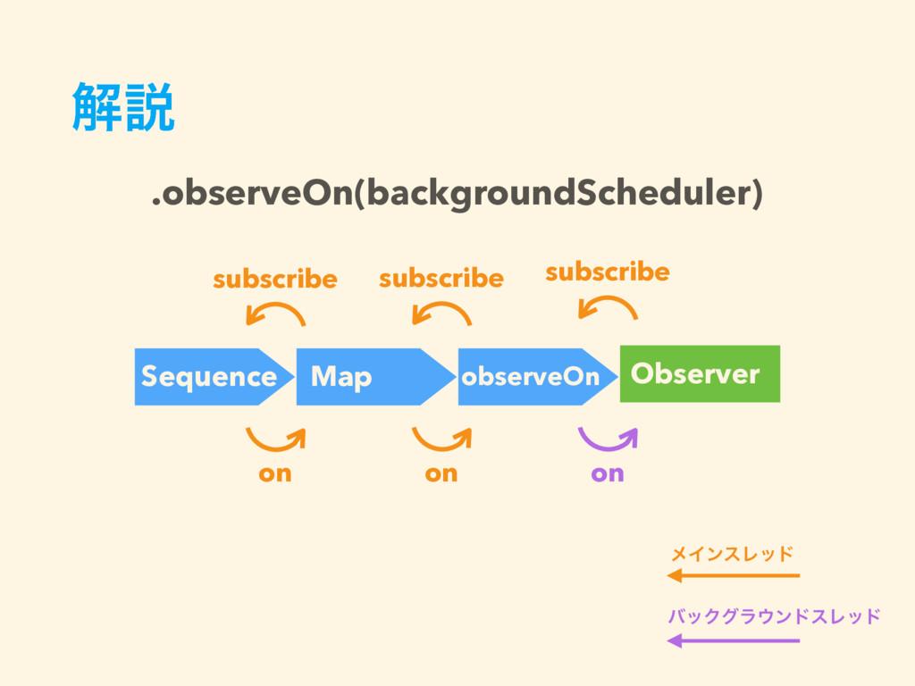 ղઆ Sequence Map Observer subscribe on ϝΠϯεϨου ό...