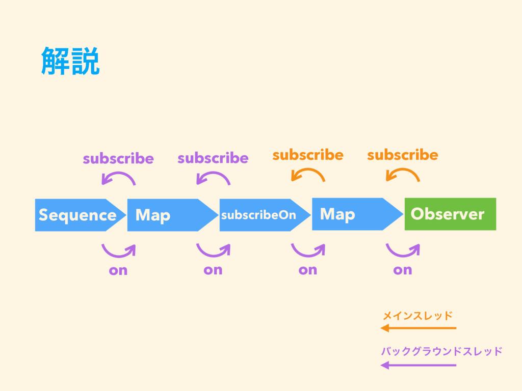 ղઆ subscribe ϝΠϯεϨου όοΫάϥϯυεϨου subscribe on ...