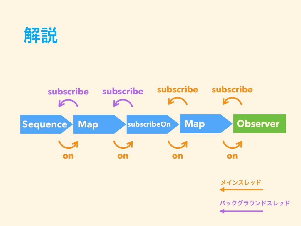 ղઆ subscribe ϝΠϯεϨου όοΫάϥϯυεϨου subscribe sub...