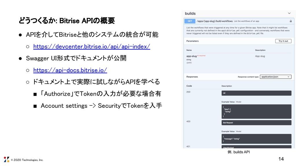 © ZOZO Technologies, Inc. どうつくるか: Bitrise APIの概...