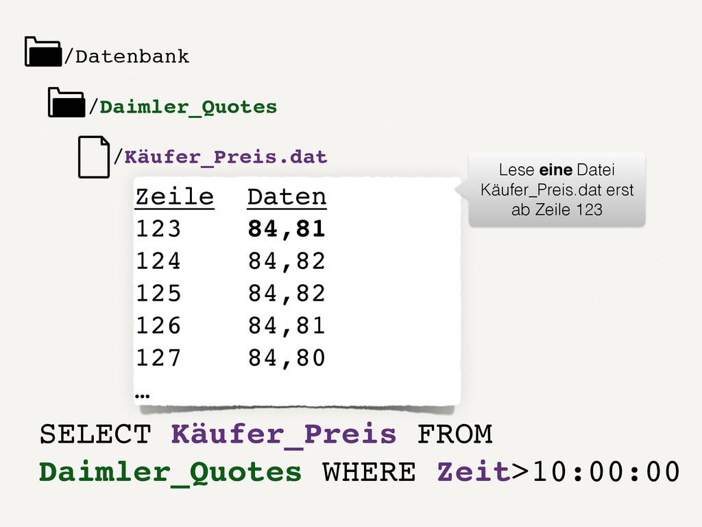 /Datenbank /Daimler_Quotes /Käufer_Preis.dat SE...