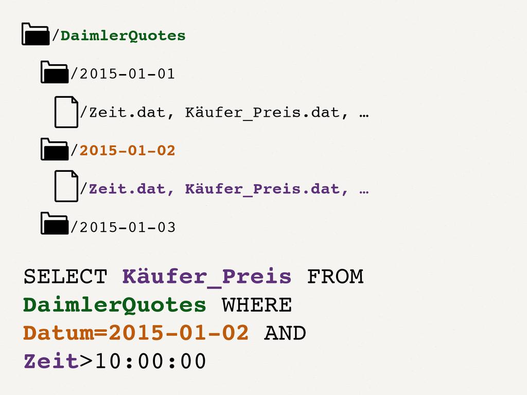 /DaimlerQuotes /2015-01-01 /Zeit.dat, Käufer_Pr...