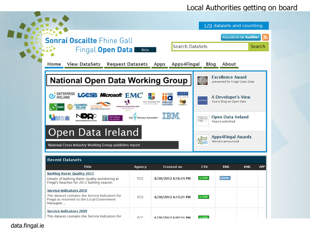 Local Authorities getting on board data.fingal....