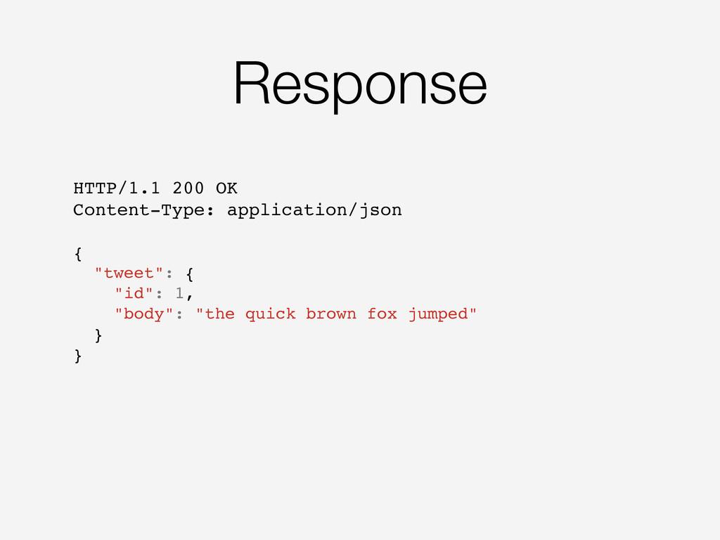 Response HTTP/1.1 200 OK Content-Type: applicat...