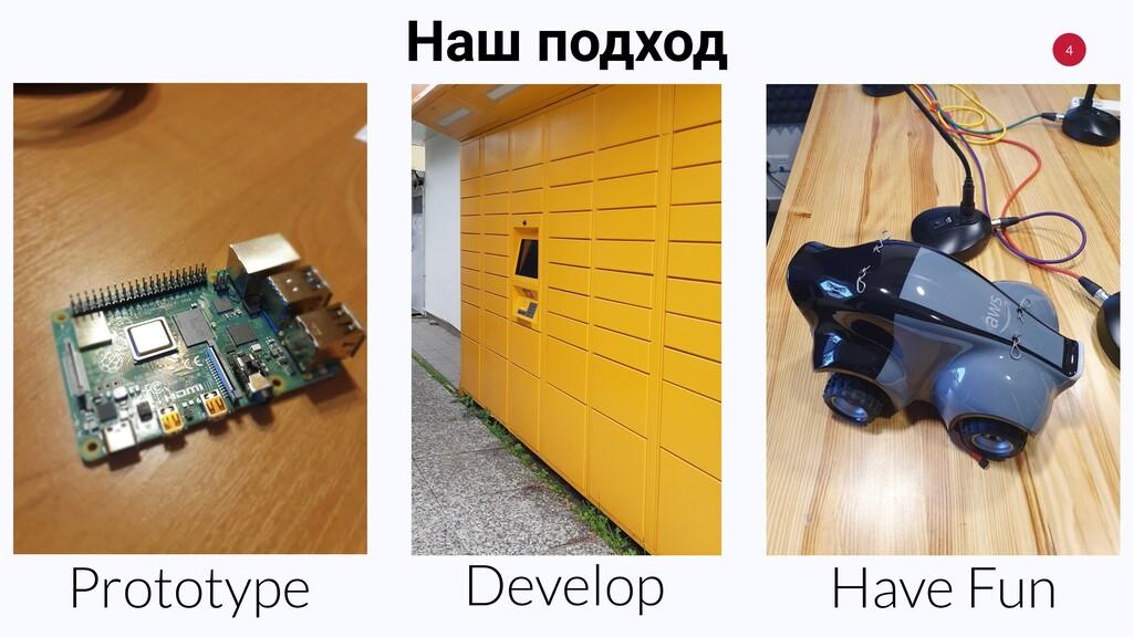 4 Prototype Develop Have Fun Наш подход