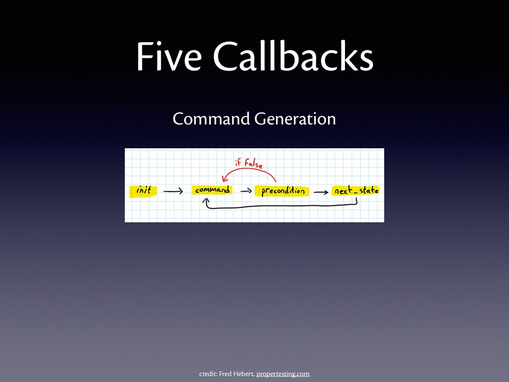 Five Callbacks Command Generation credit: Fred ...