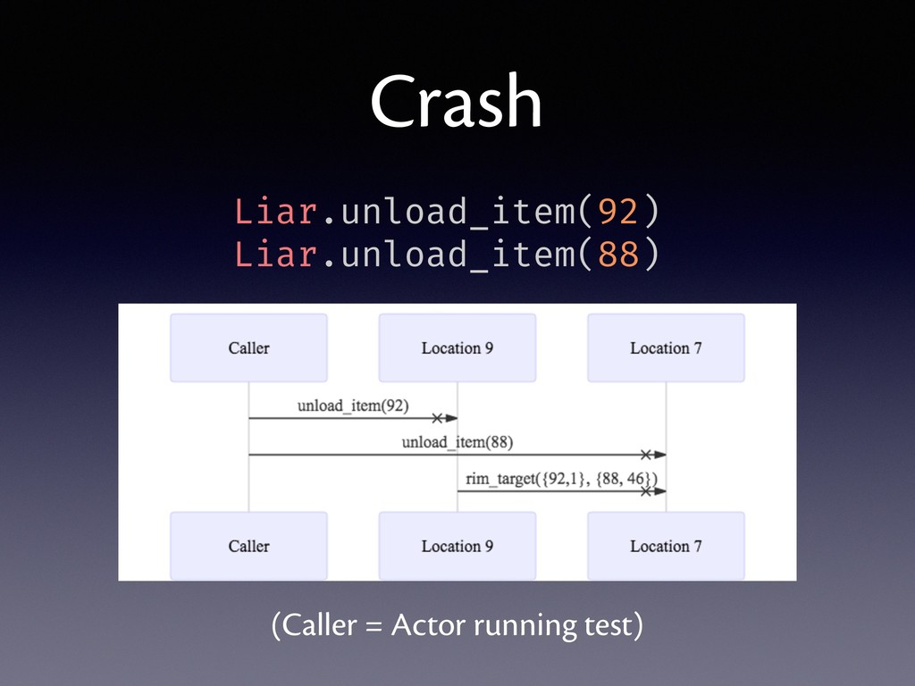 Crash Liar.unload_item(92) Liar.unload_item(88)...