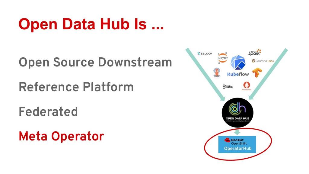 Open Data Hub Is ... Open Source Downstream Ref...