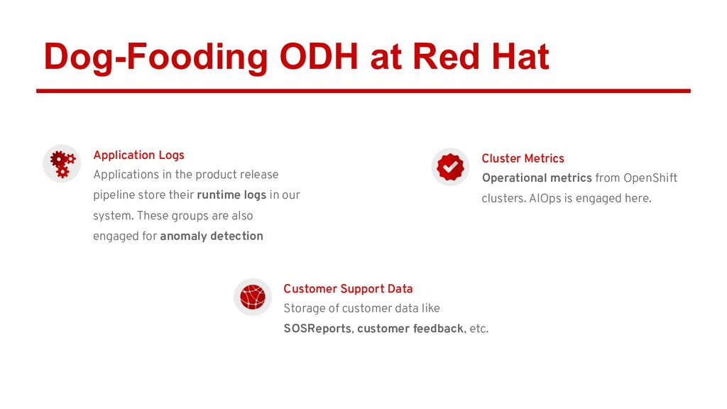 Dog-Fooding ODH at Red Hat Application Logs App...