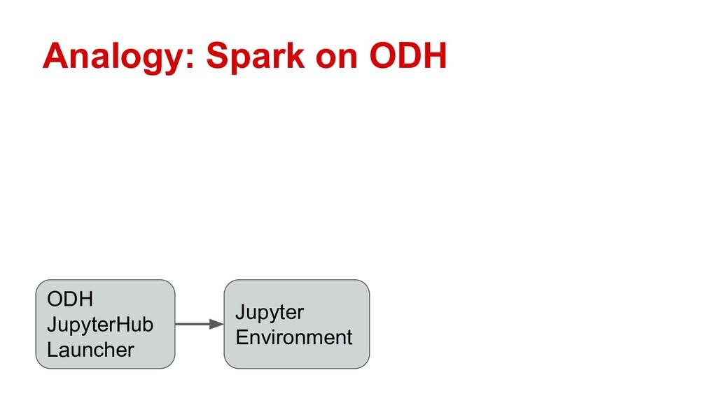 Analogy: Spark on ODH ODH JupyterHub Launcher J...