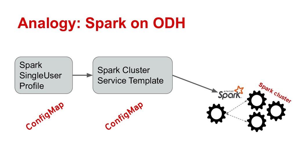 Analogy: Spark on ODH Spark cluster Spark Singl...