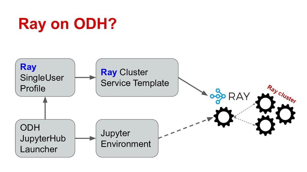 Ray on ODH? Ray cluster ODH JupyterHub Launcher...