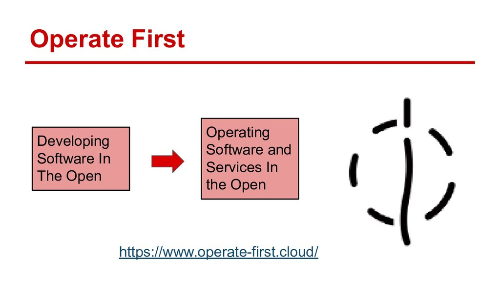 Operate First https://www.operate-first.cloud/ ...