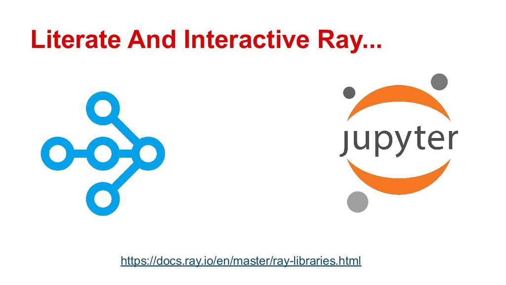 Literate And Interactive Ray... https://docs.ra...