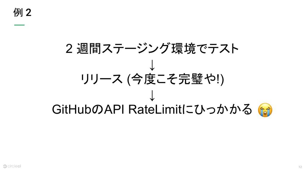 12 例 2 週間ステージング環境でテスト ↓ リリース (今度こそ完璧や!) ↓ GitHu...