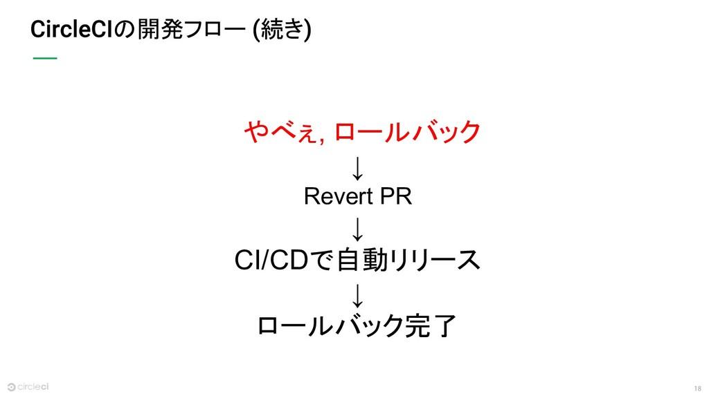 18 の開発フロー 続き やべぇ, ロールバック ↓ Revert PR ↓ CI/CDで自動...