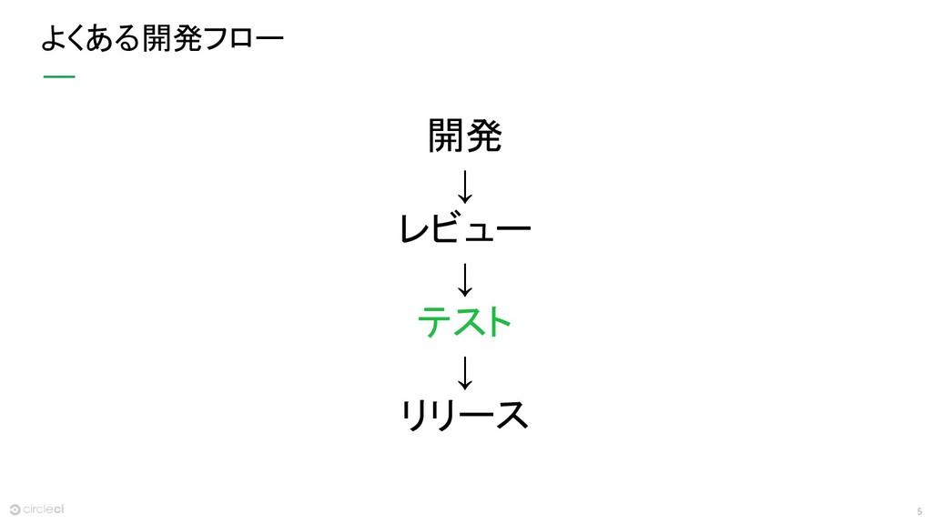 5 よくある開発フロー 開発 ↓ レビュー ↓ テスト ↓ リリース